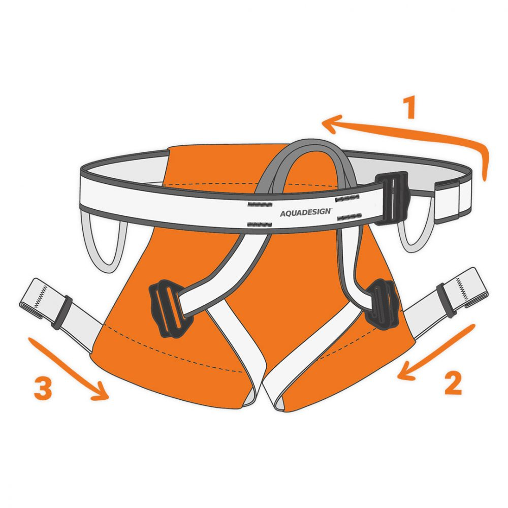 Instruction culotte de baudrier Canyoning PVC Aquadesign